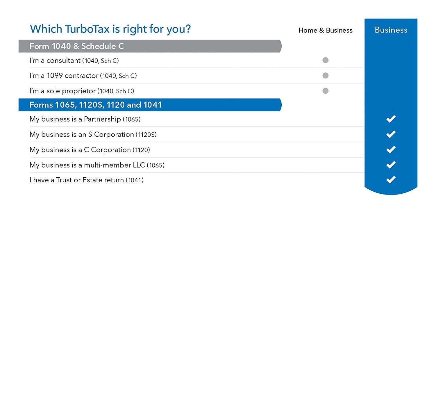TurboTax Business 2018 VS TurboTax Home and Business 2018